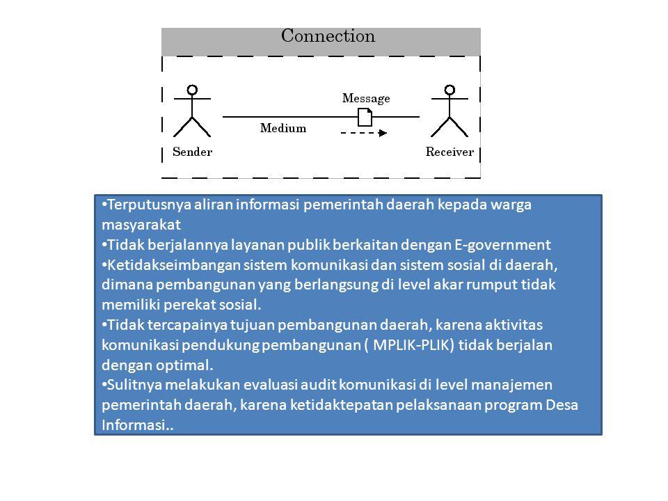 Efeknya adalah : Terputusnya aliran informasi pemerintah daerah kepada warga masyarakat.