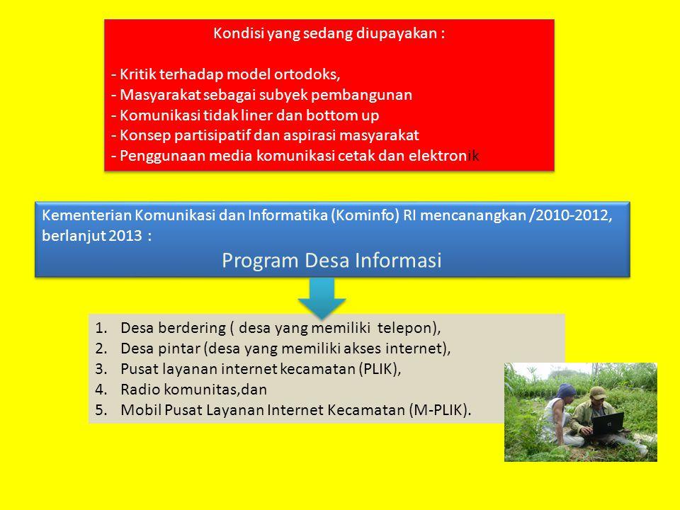 Program Desa Informasi
