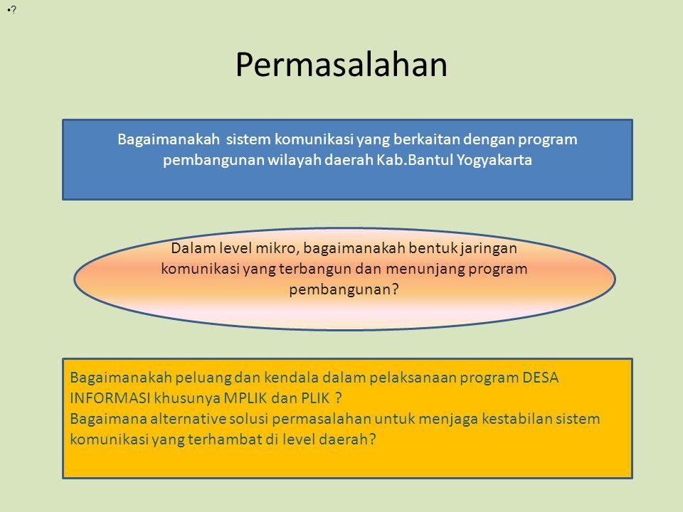Permasalahan. Bagaimanakah sistem komunikasi yang berkaitan dengan program pembangunan wilayah daerah Kab.Bantul Yogyakarta.