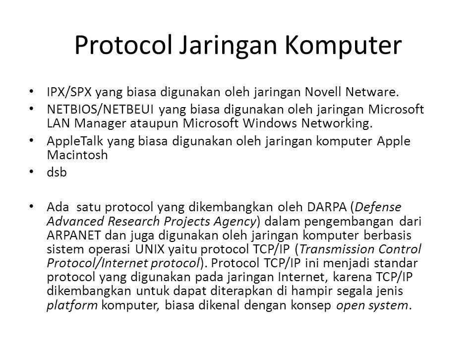 Protocol Jaringan Komputer