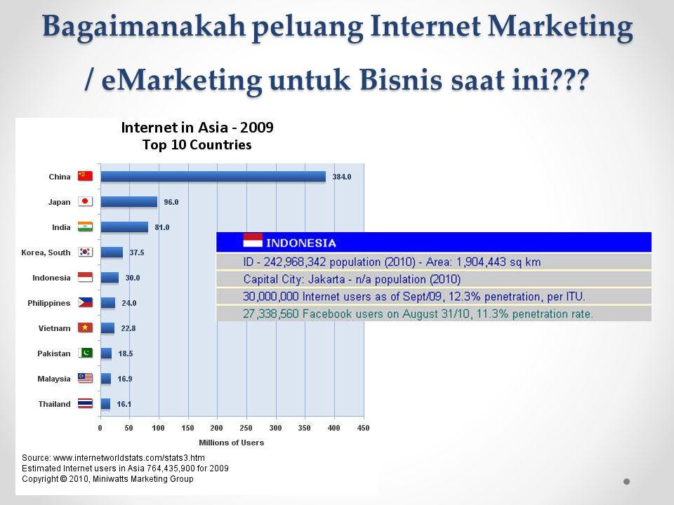 Bagaimanakah peluang Internet Marketing / eMarketing untuk Bisnis saat ini