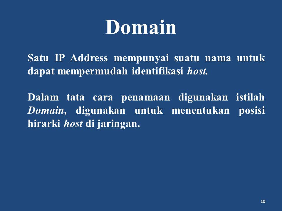 Domain Satu IP Address mempunyai suatu nama untuk dapat mempermudah identifikasi host.