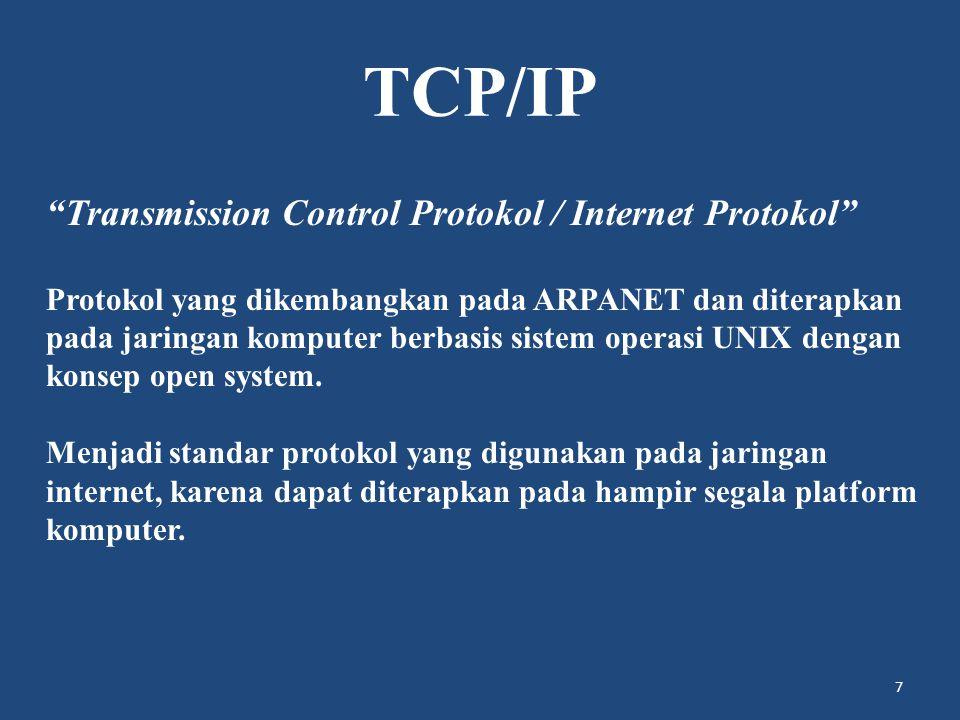 TCP/IP Transmission Control Protokol / Internet Protokol