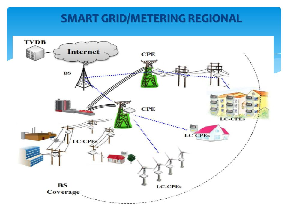 SMART GRID/METERING REGIONAL