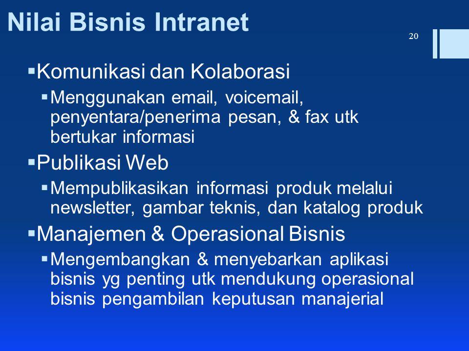 Nilai Bisnis Intranet Komunikasi dan Kolaborasi Publikasi Web