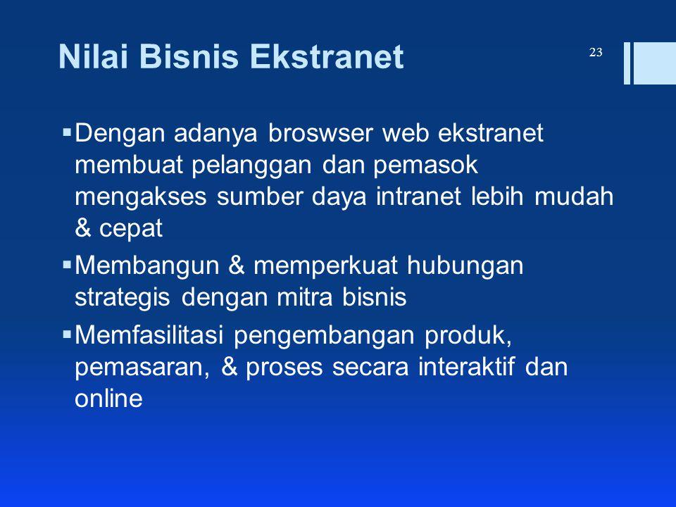 Nilai Bisnis Ekstranet