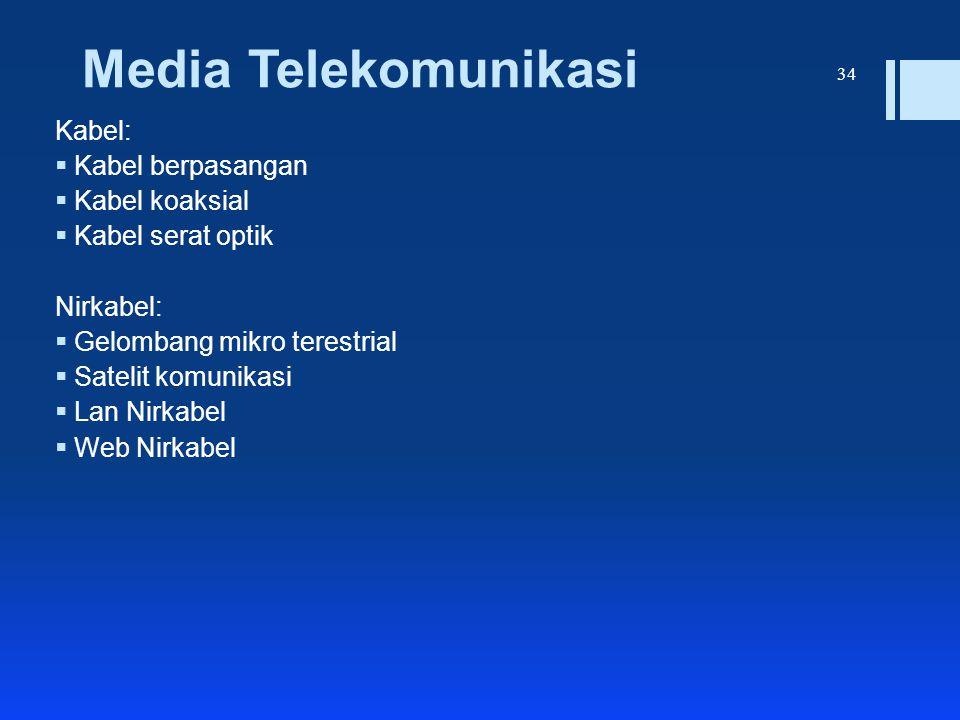 Media Telekomunikasi Kabel: Kabel berpasangan Kabel koaksial