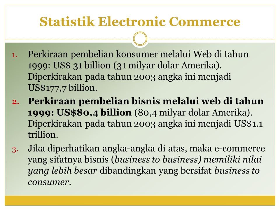 Statistik Electronic Commerce