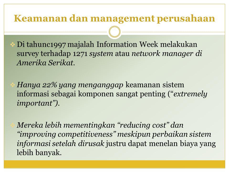 Keamanan dan management perusahaan