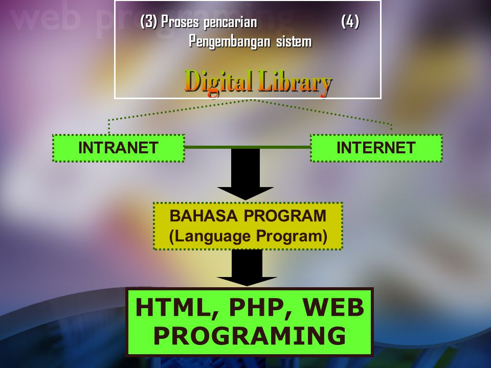 HTML, PHP, WEB PROGRAMING