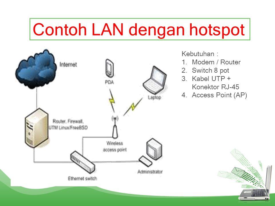 Contoh LAN dengan hotspot