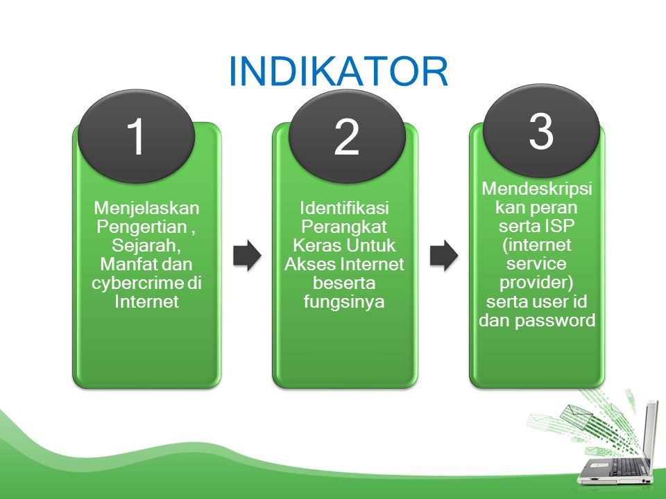 INDIKATOR 3. 1. 2. Menjelaskan Pengertian , Sejarah, Manfat dan cybercrime di Internet.