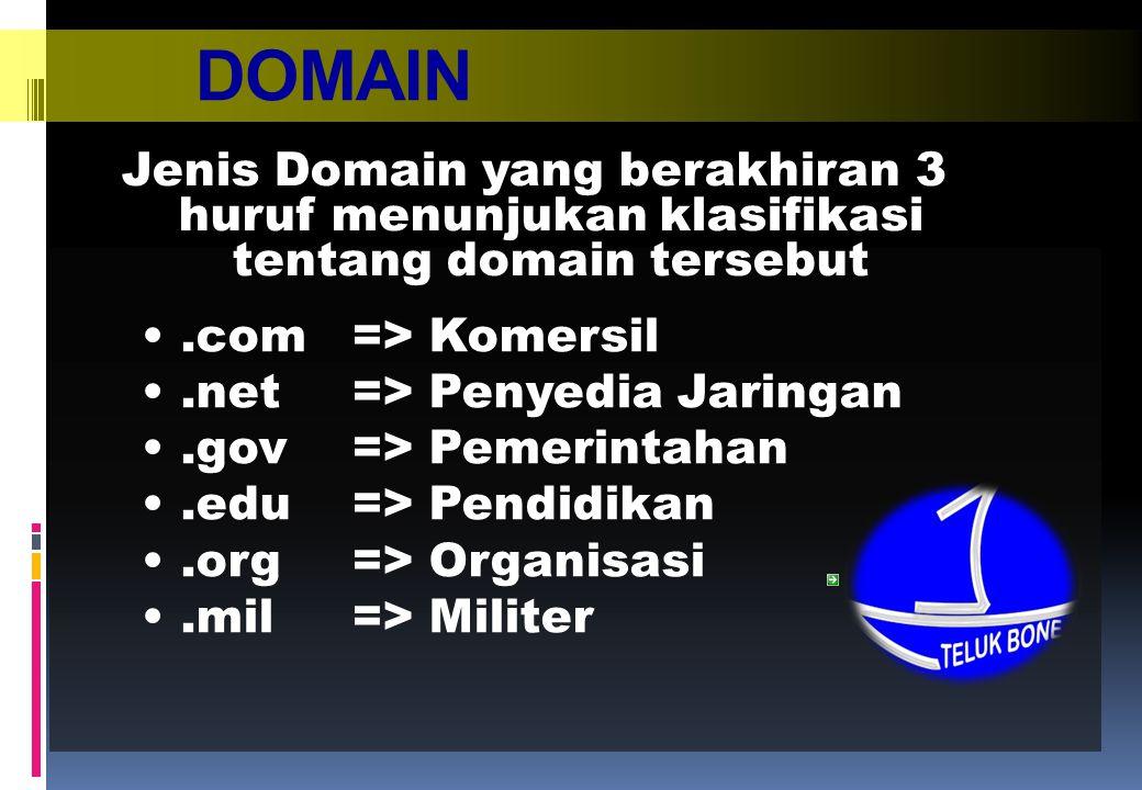 DOMAIN Jenis Domain yang berakhiran 3 huruf menunjukan klasifikasi tentang domain tersebut. .com => Komersil.