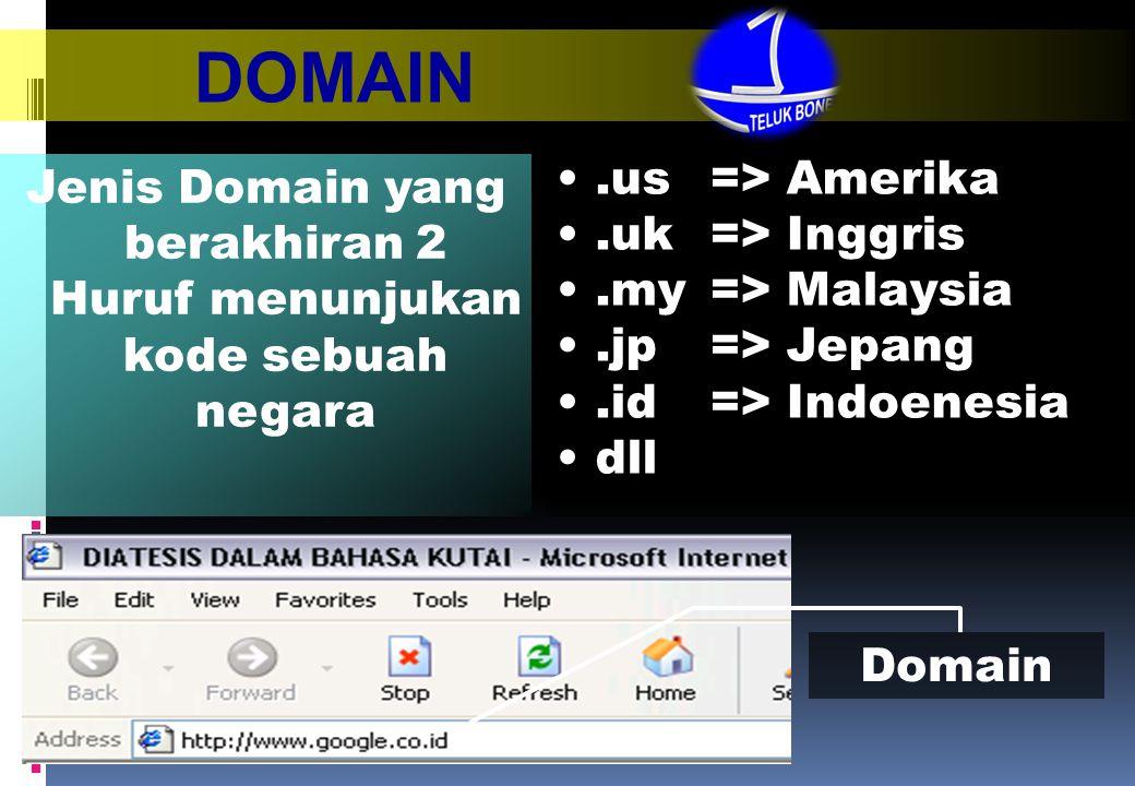 Jenis Domain yang berakhiran 2 Huruf menunjukan kode sebuah negara