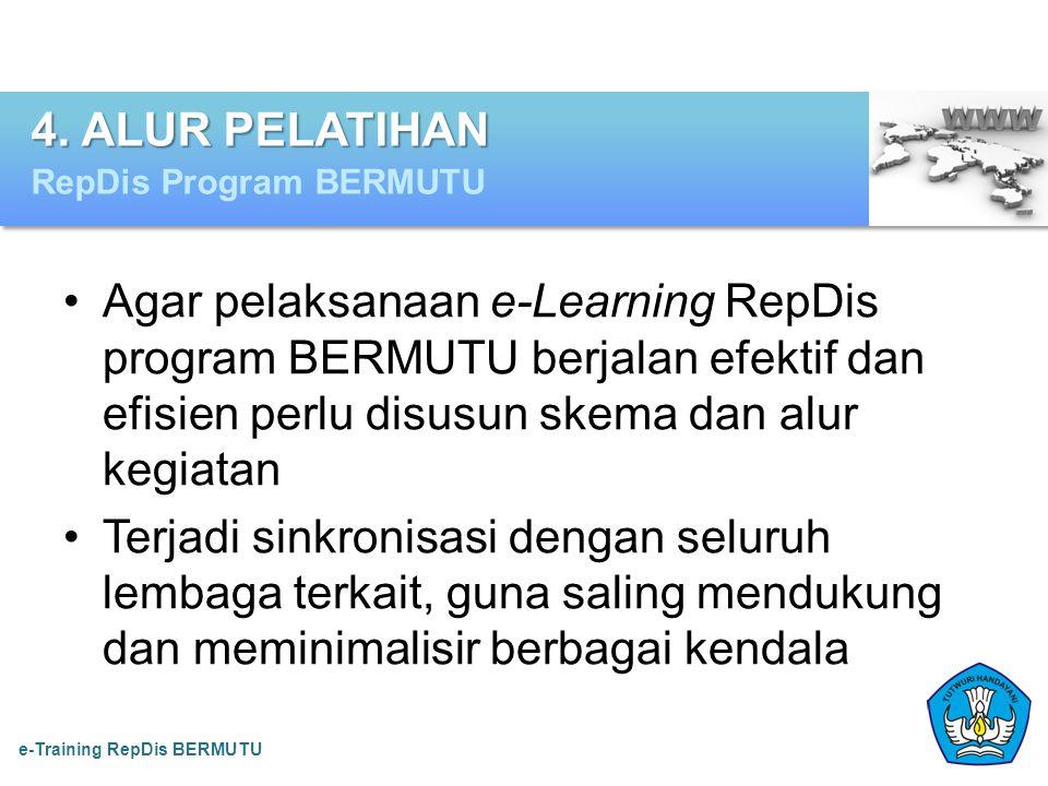 4. ALUR PELATIHAN RepDis Program BERMUTU.