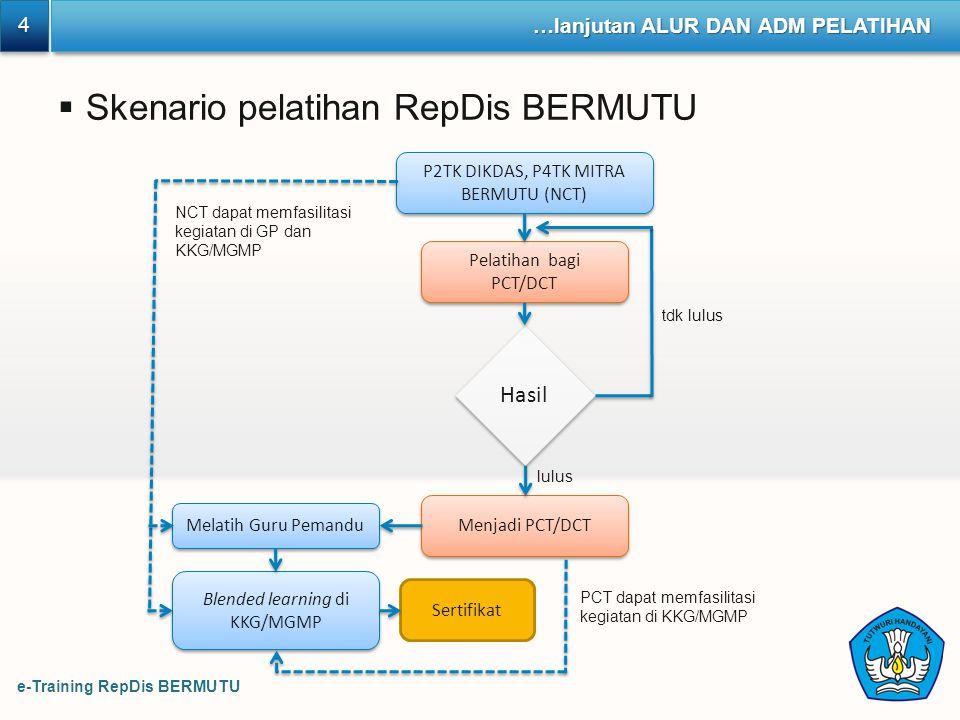 Skenario pelatihan RepDis BERMUTU