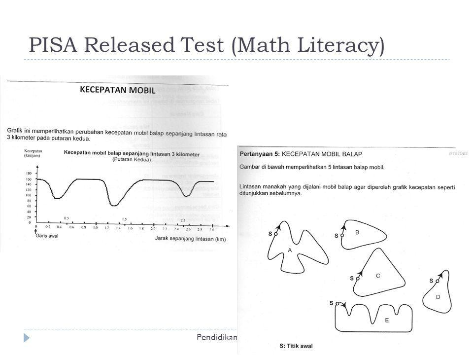 PISA Released Test (Math Literacy)