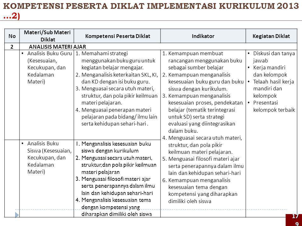 KOMPETENSI PESERTA DIKLAT IMPLEMENTASI KURIKULUM 2013 ...2)