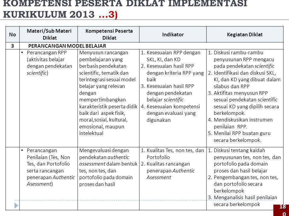 KOMPETENSI PESERTA DIKLAT IMPLEMENTASI KURIKULUM 2013 ...3)
