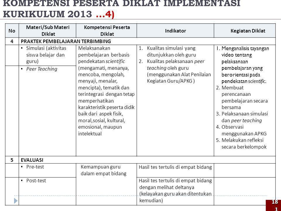 KOMPETENSI PESERTA DIKLAT IMPLEMENTASI KURIKULUM 2013 ...4)