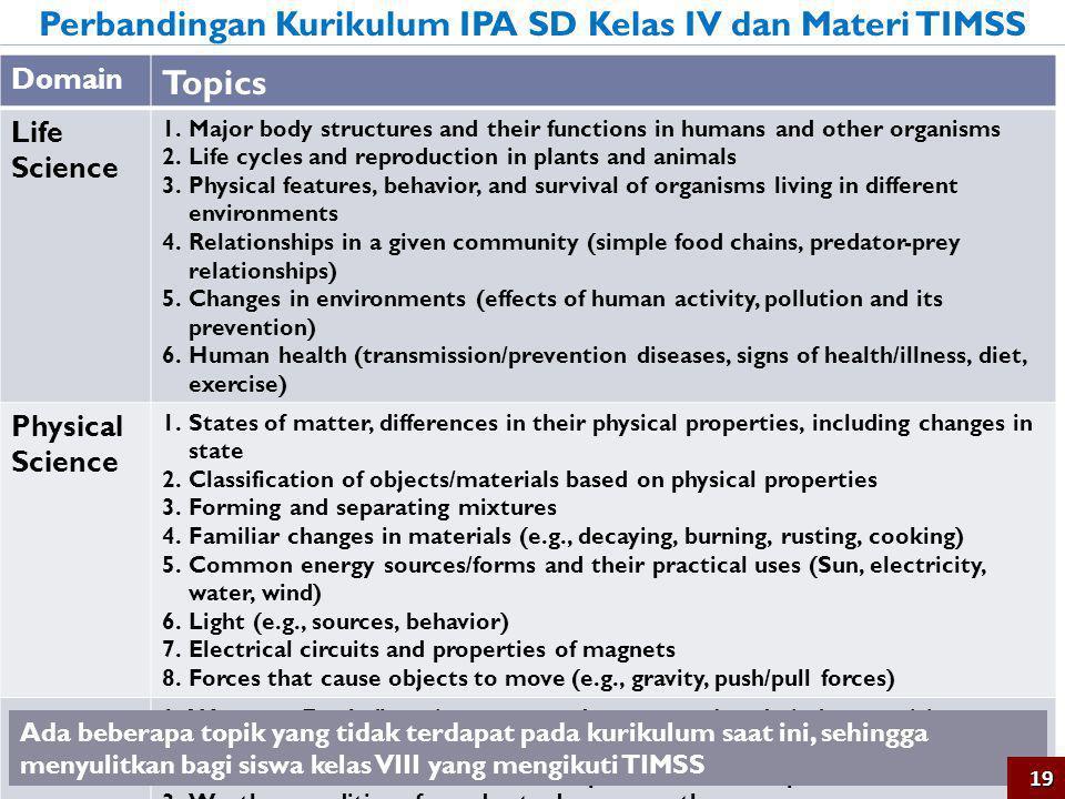 Perbandingan Kurikulum IPA SD Kelas IV dan Materi TIMSS