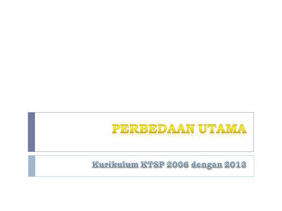 Perbedaan Utama Kurikulum KTSP 2006 dengan 2013