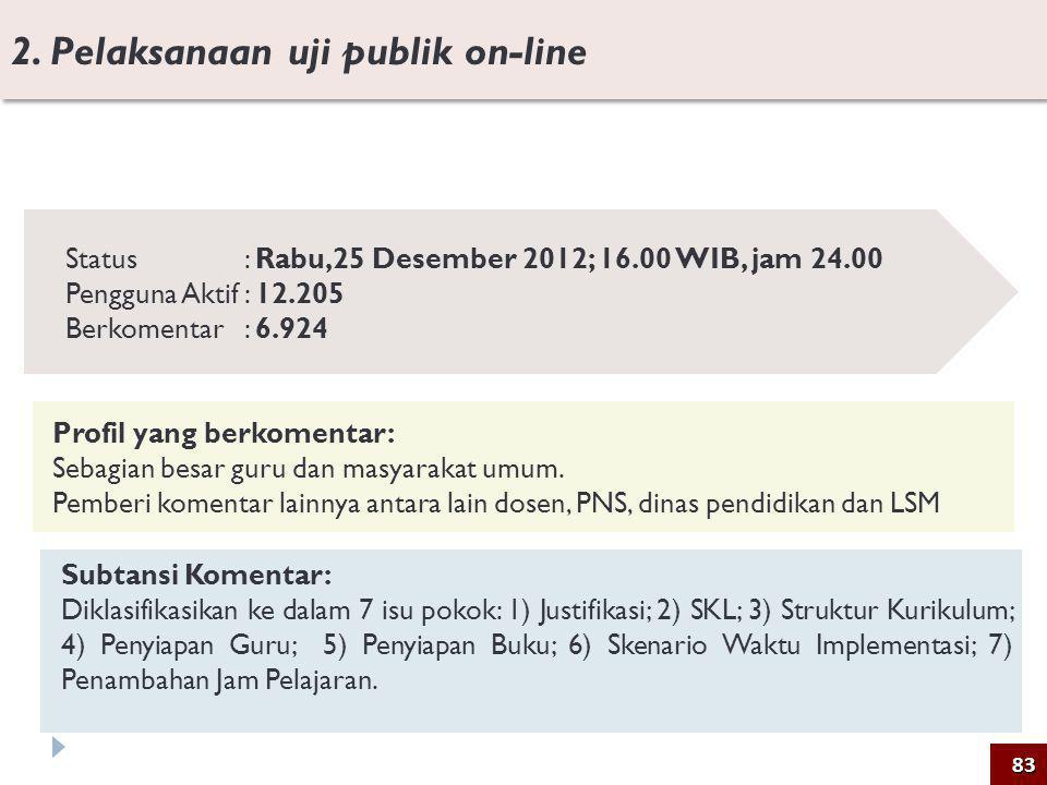 2. Pelaksanaan uji publik on-line