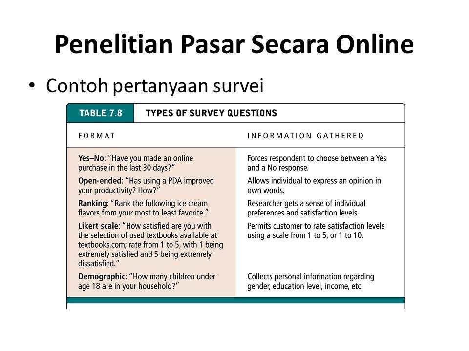 Penelitian Pasar Secara Online