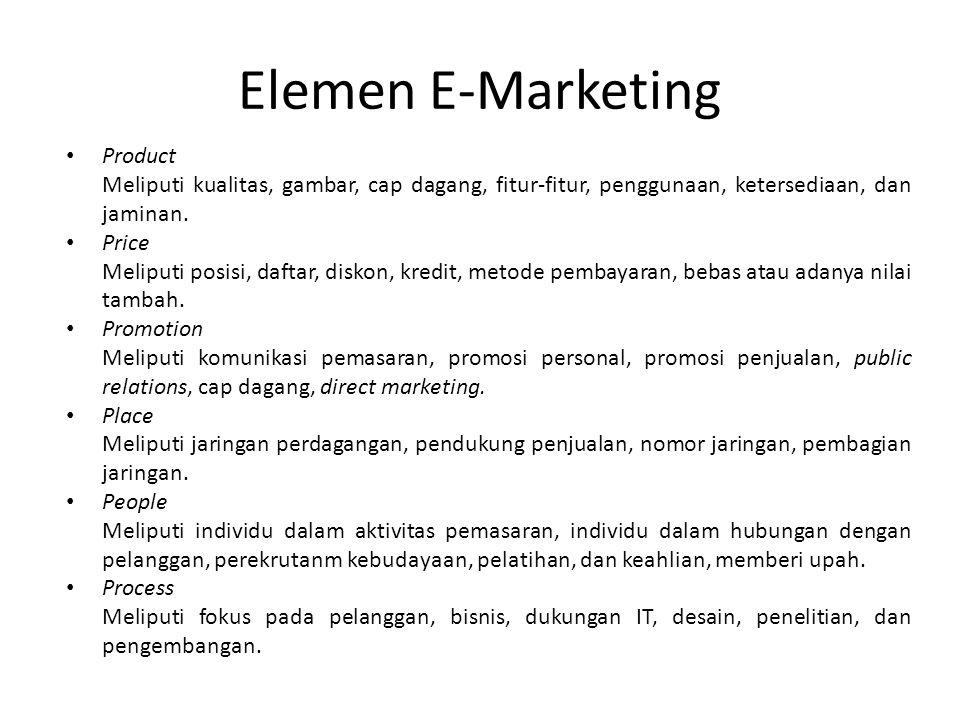 Elemen E-Marketing Product
