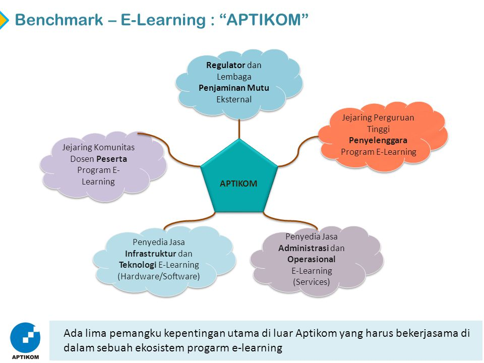 Benchmark – E-Learning : APTIKOM