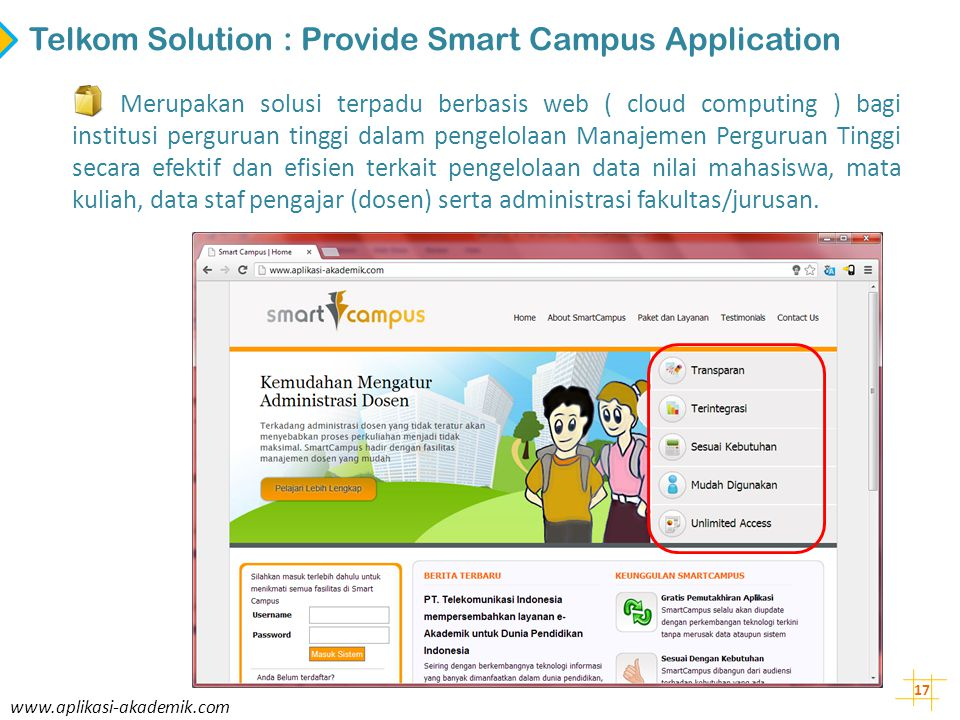 Telkom Solution : Provide Smart Campus Application