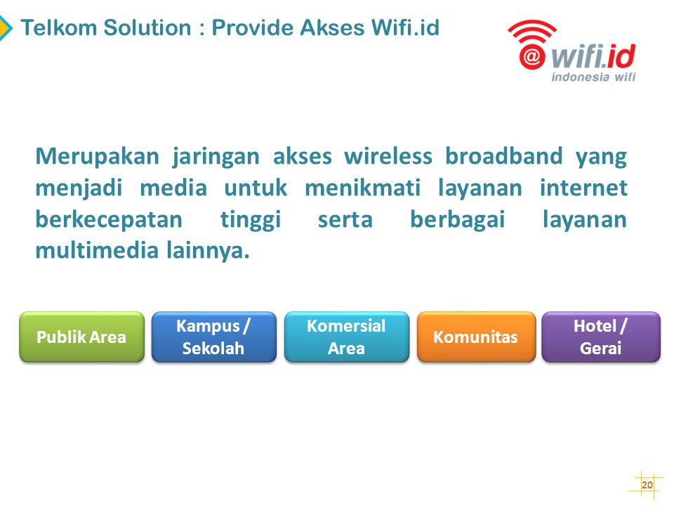 Telkom Solution : Provide Akses Wifi.id