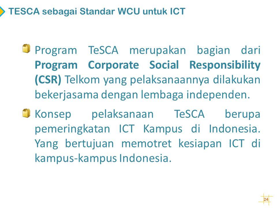 TESCA sebagai Standar WCU untuk ICT