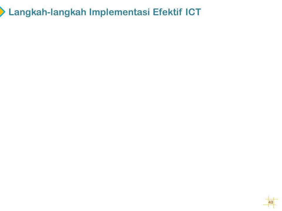 Langkah-langkah Implementasi Efektif ICT