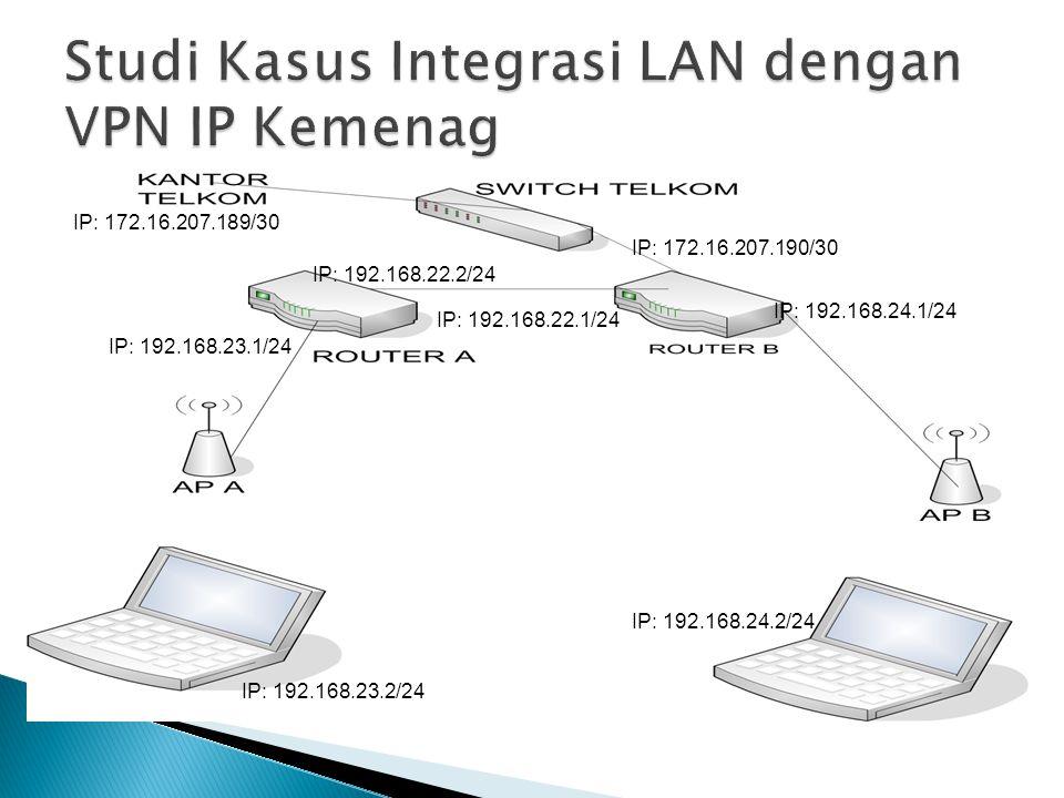 Studi Kasus Integrasi LAN dengan VPN IP Kemenag
