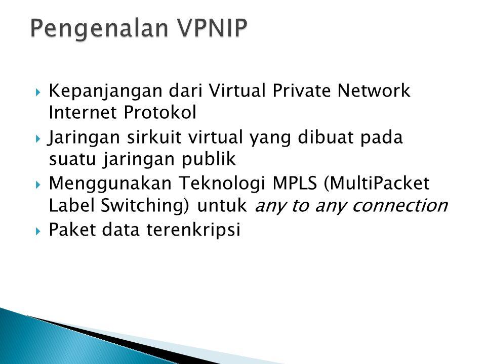 Pengenalan VPNIP Kepanjangan dari Virtual Private Network Internet Protokol. Jaringan sirkuit virtual yang dibuat pada suatu jaringan publik.