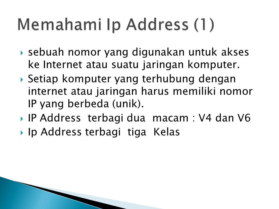 Memahami Ip Address (1) sebuah nomor yang digunakan untuk akses ke Internet atau suatu jaringan komputer.