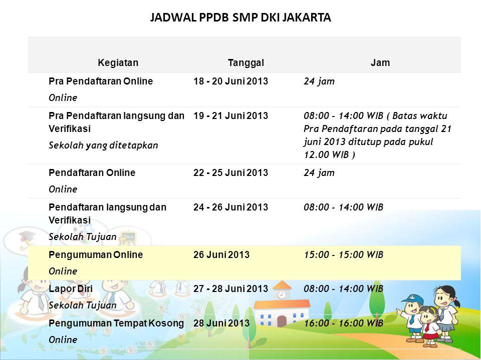 JADWAL PPDB SMP DKI JAKARTA
