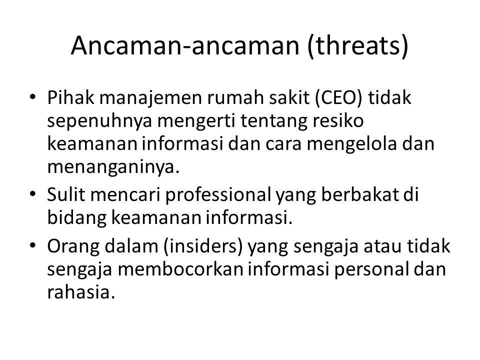 Ancaman-ancaman (threats)