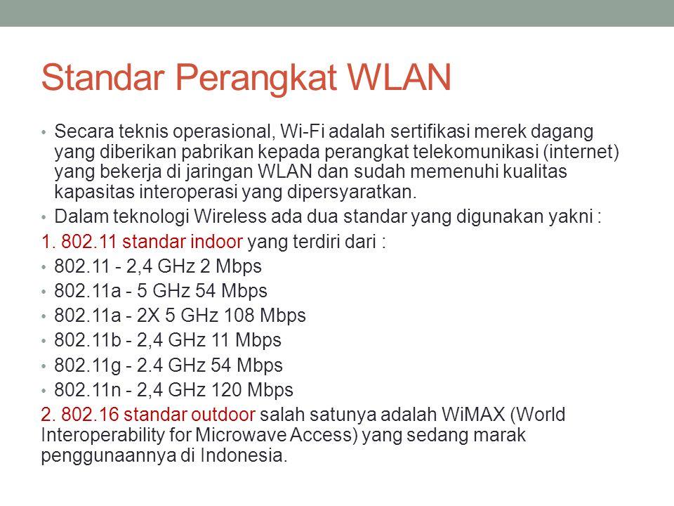 Standar Perangkat WLAN