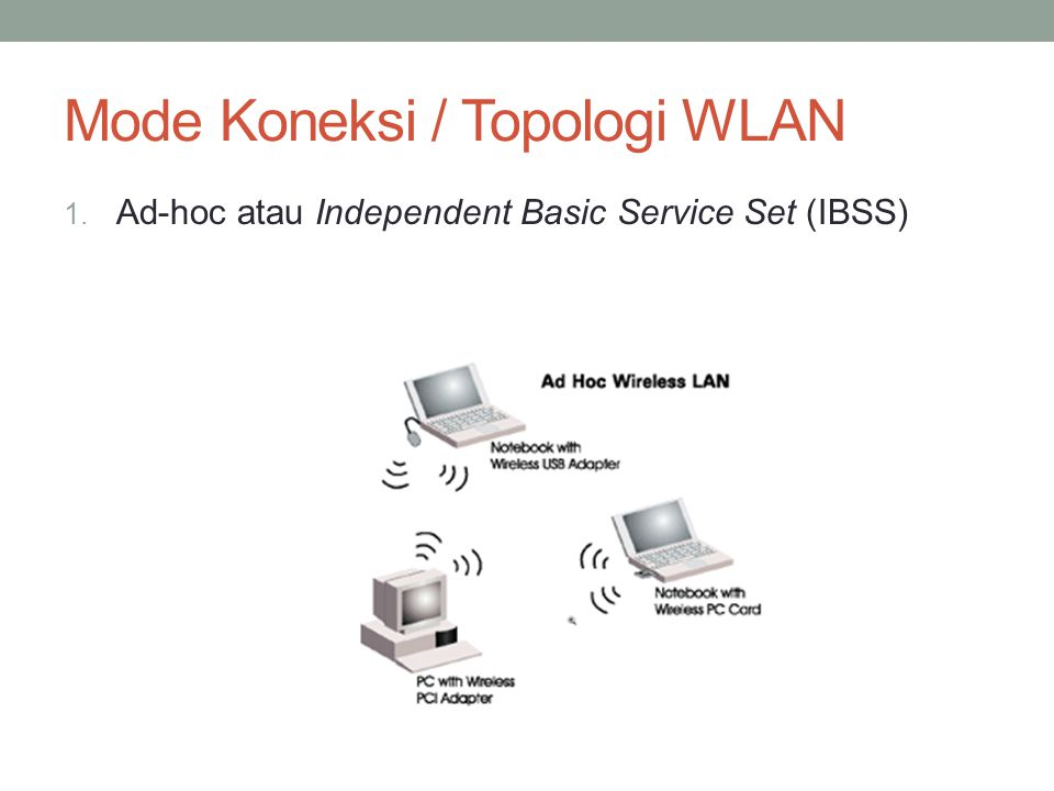 Mode Koneksi / Topologi WLAN