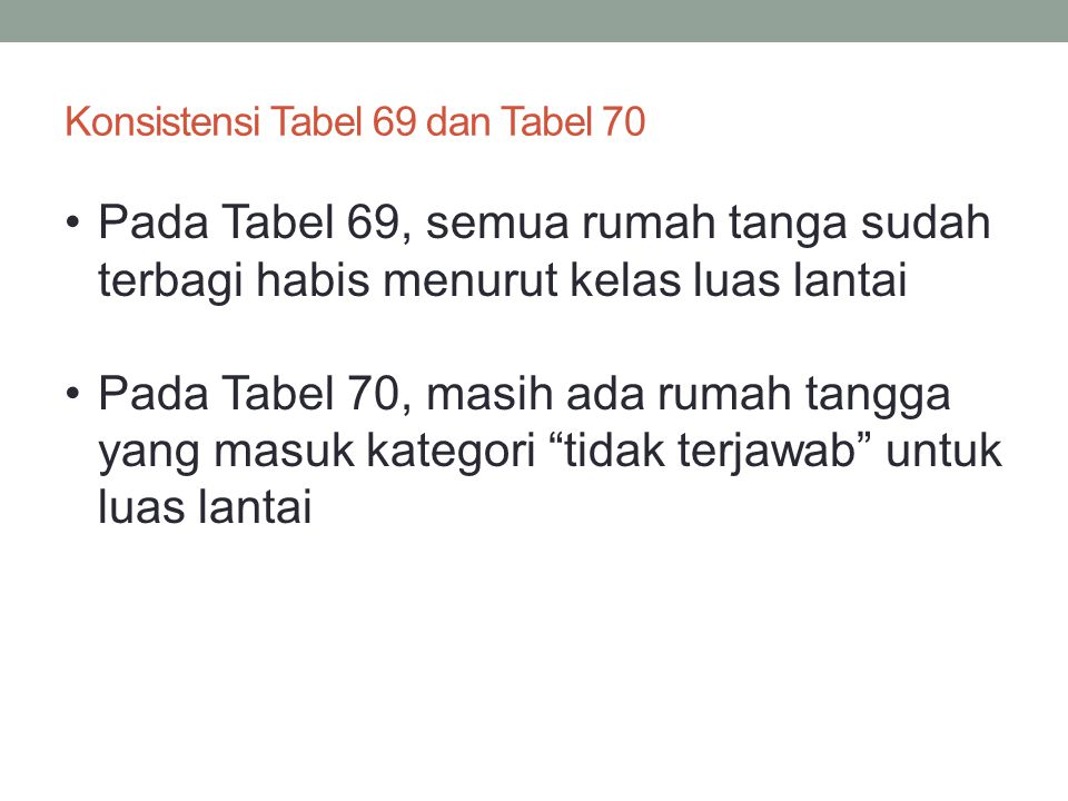 Konsistensi Tabel 69 dan Tabel 70