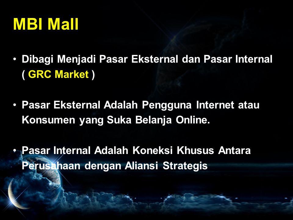 MBI Mall Dibagi Menjadi Pasar Eksternal dan Pasar Internal