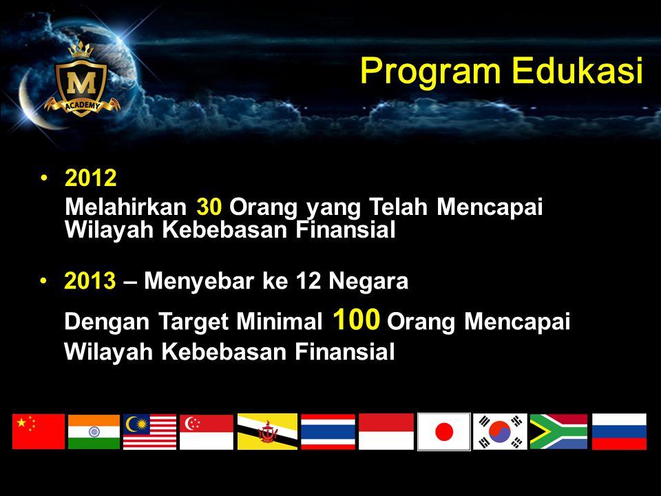 Program Edukasi 2012. Melahirkan 30 Orang yang Telah Mencapai Wilayah Kebebasan Finansial. 2013 – Menyebar ke 12 Negara.