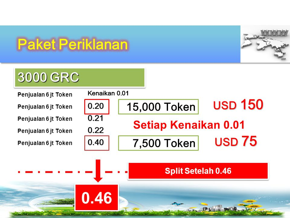0.46 Paket Periklanan 3000 GRC USD 150 15,000 Token