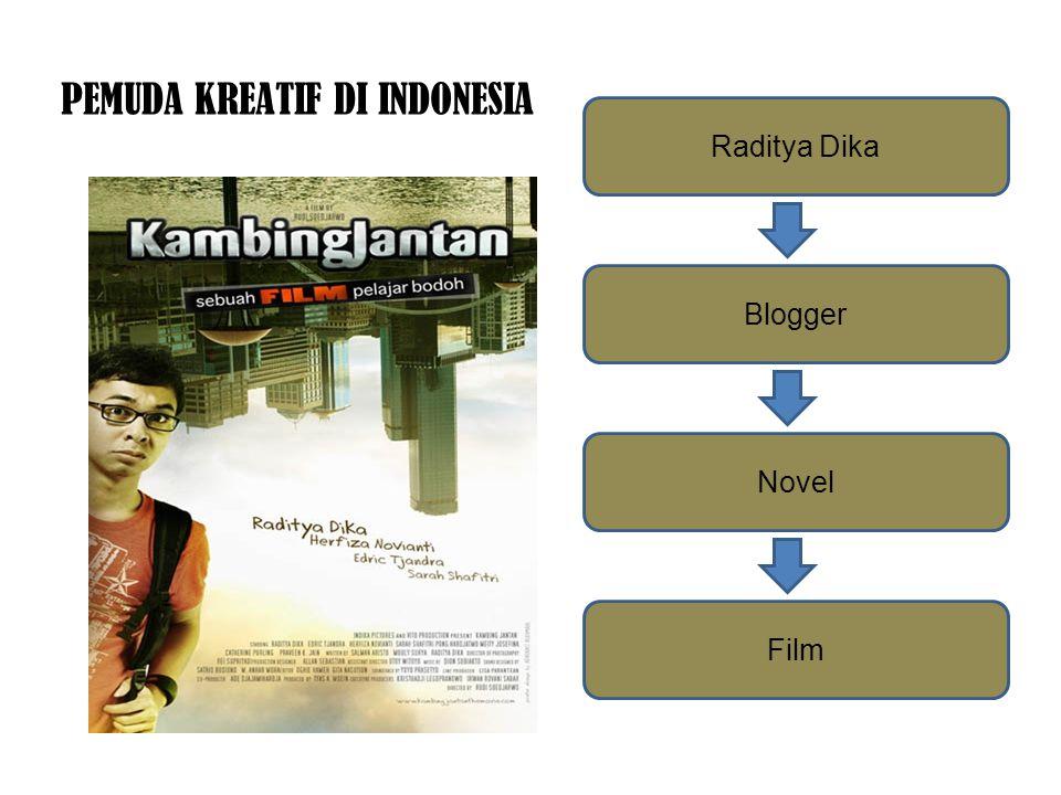 PEMUDA KREATIF DI INDONESIA