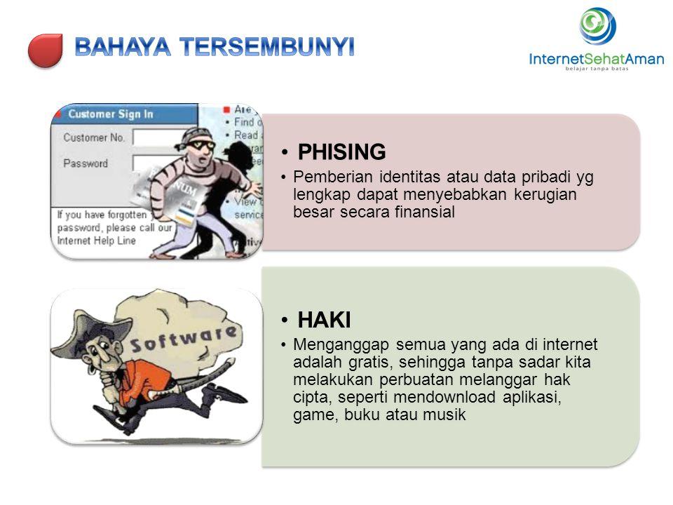 BAHAYA TERSEMBUNYI HAKI PHISING