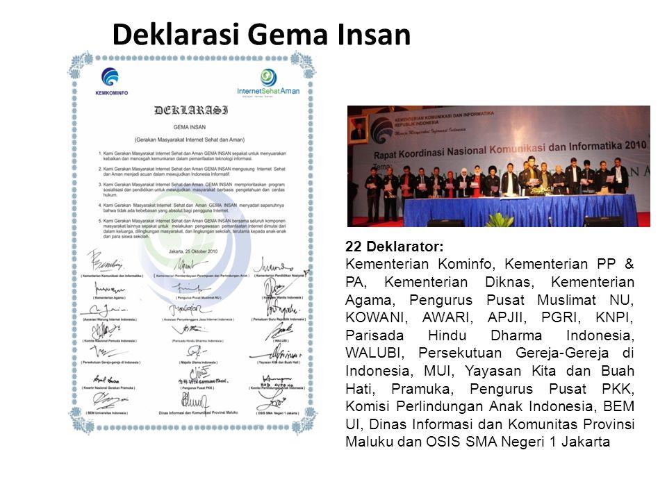 Deklarasi Gema Insan 22 Deklarator: