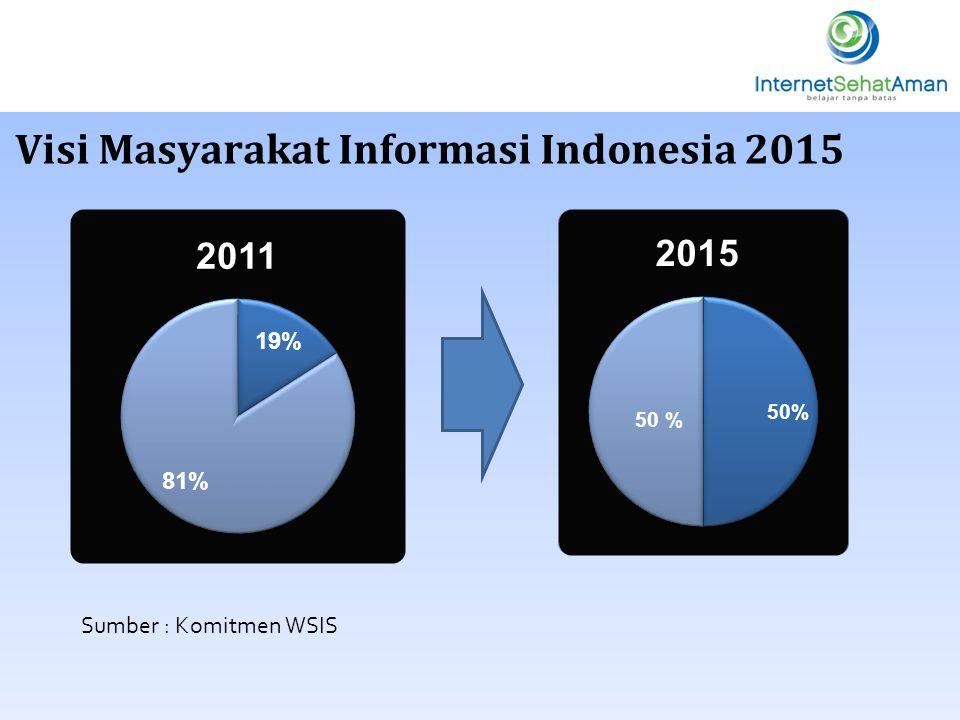 Visi Masyarakat Informasi Indonesia 2015