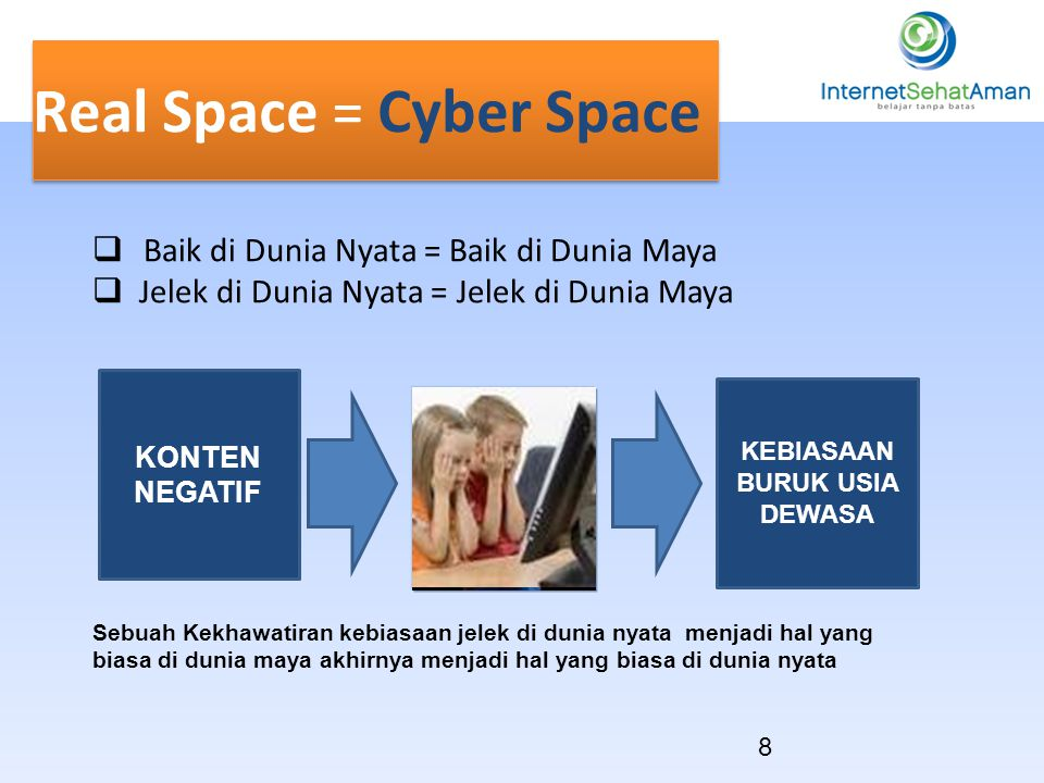 Real Space = Cyber Space